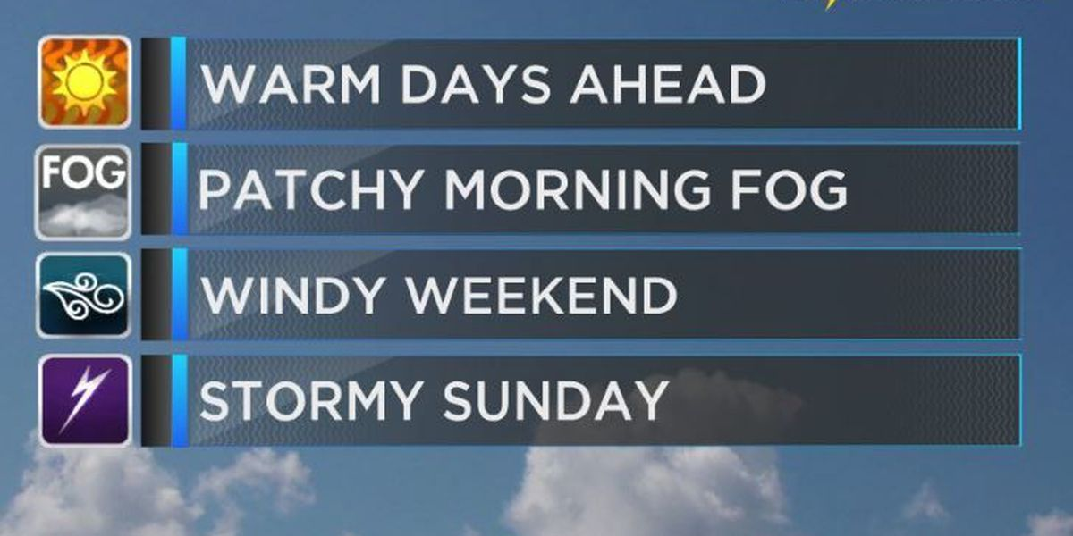 Your Weather Authority: Sunny Tuesday, patchy fog Wednesday morning