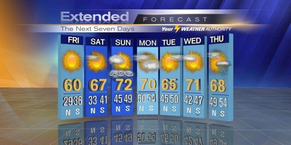 Frosty Friday, warmer weekend for parades