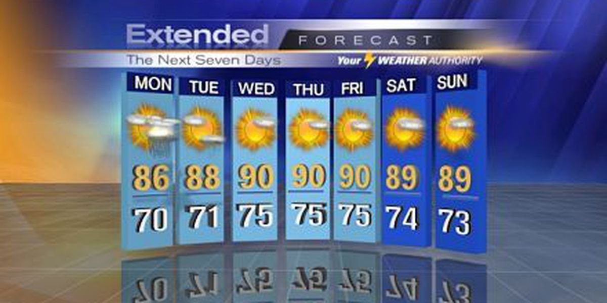 Bruce: Scattered storms, some heavy will lessen by mid-week