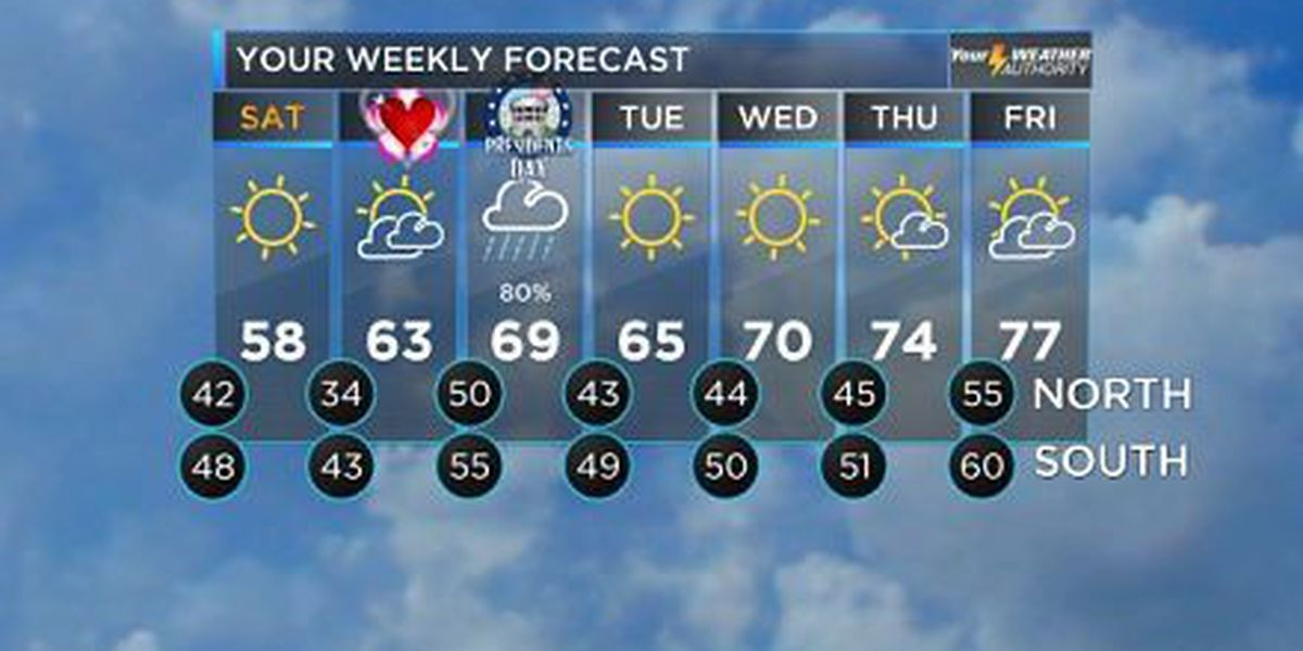 Nicondra: A bit of a chill for Saturday, but a quick turn around on Valentine's Day