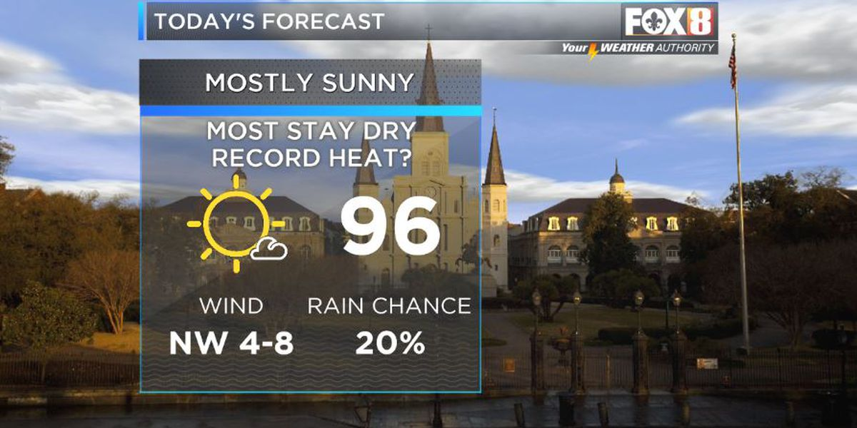 Bruce: A Drier Week Ahead But Way Too Hot