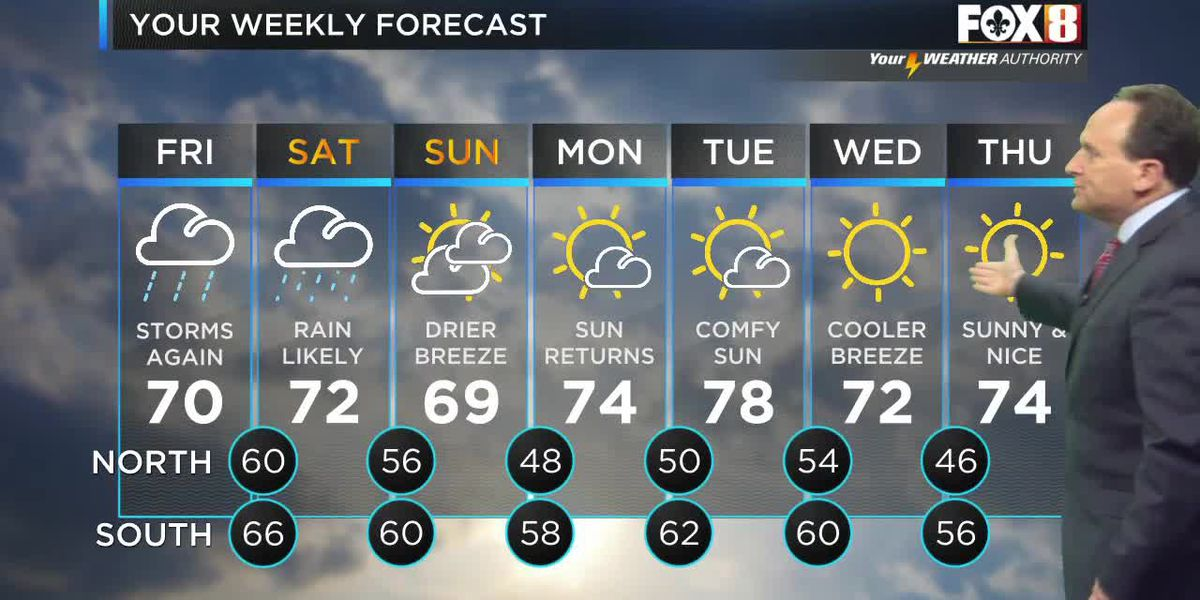FORECAST: Fri., April 16 - More storms to end the week