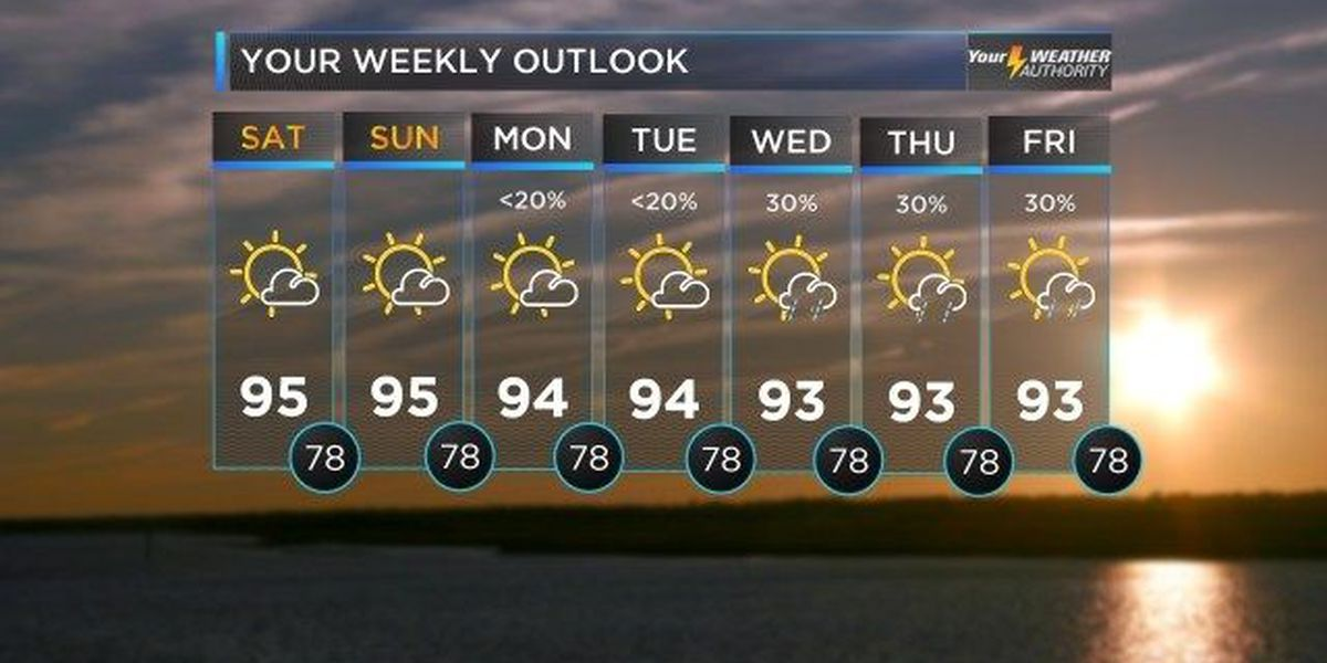 Rare cool front coming, but don't get too excited