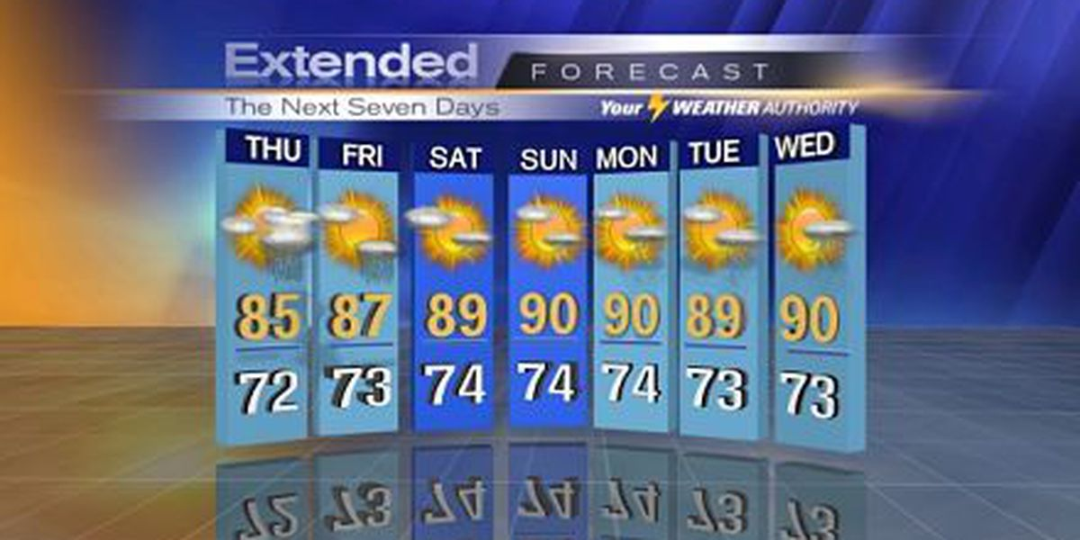 Bruce: A drier evening, more spotty storms Thursday