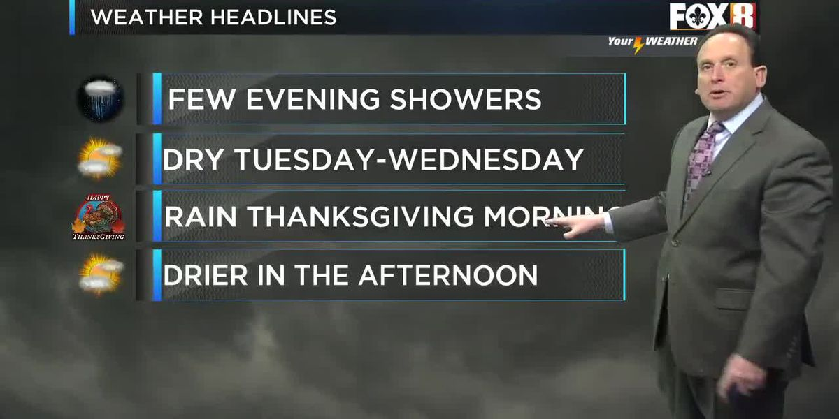 Bruce: Monday afternoon weather
