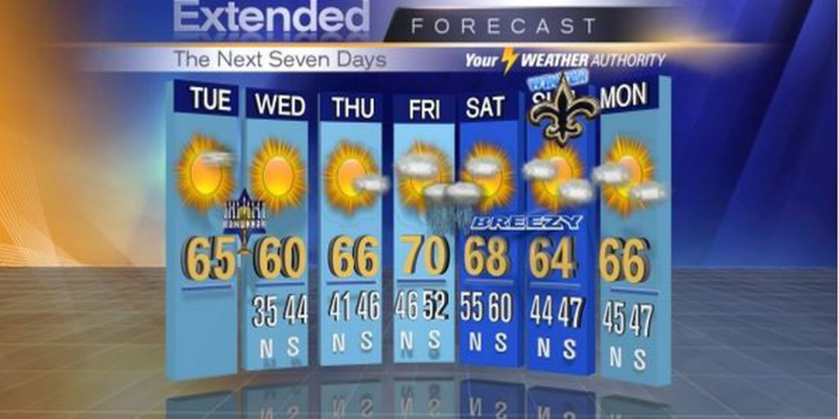 Cooler highs for Tuesday