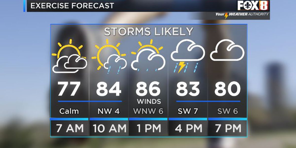Heavy downpours, street flooding possible Tuesday