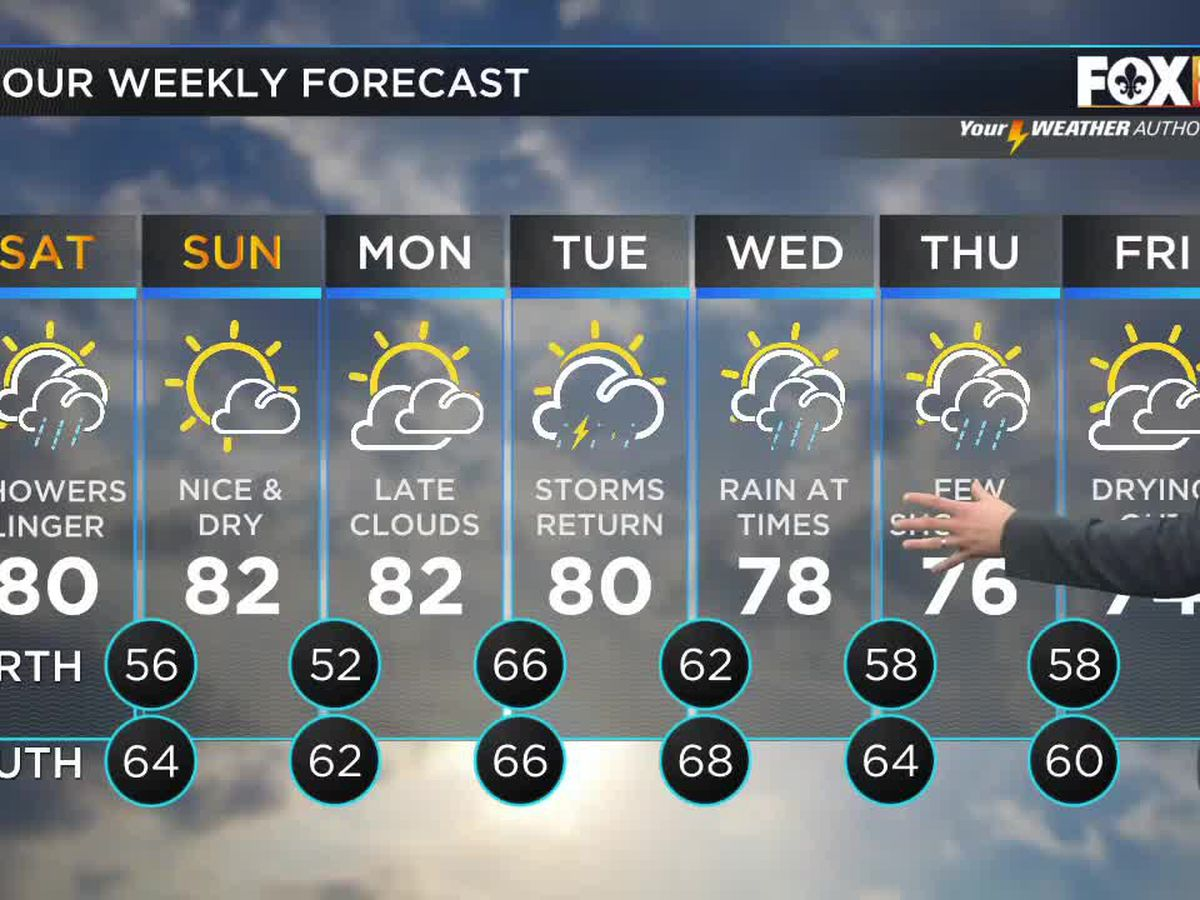 Zack: Rain slowly ends; nice Sunday ahead