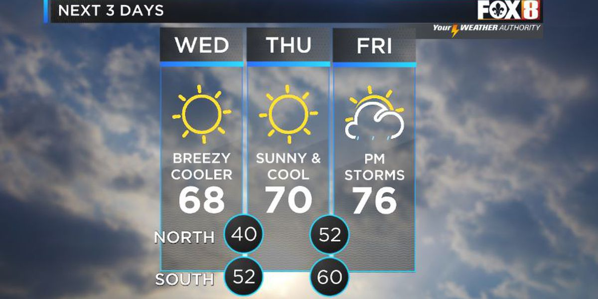Shelby: Cool & Breezy Middle of the Week