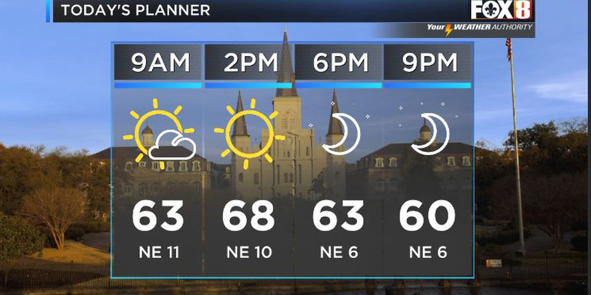 Bruce: Fantastic fall weather into the weekend