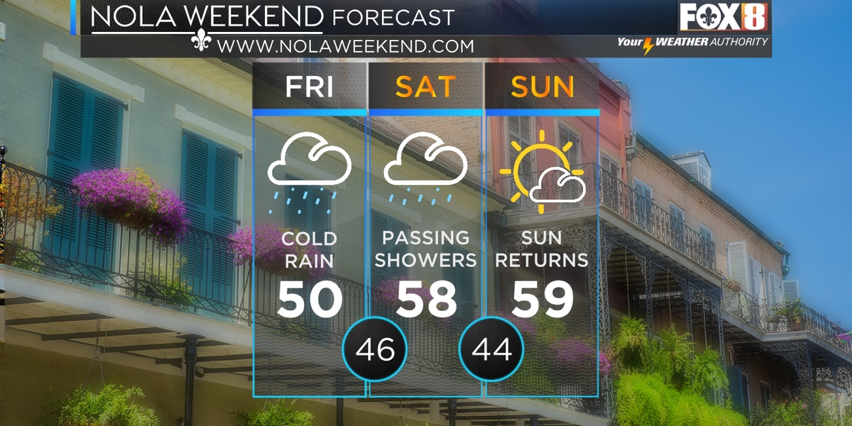 Zack: A February chill with off and on rain showers