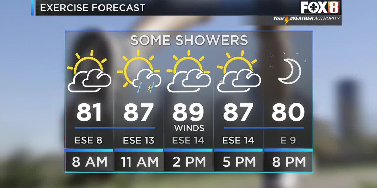Shelby: Friday 6 a.m. weather forecast