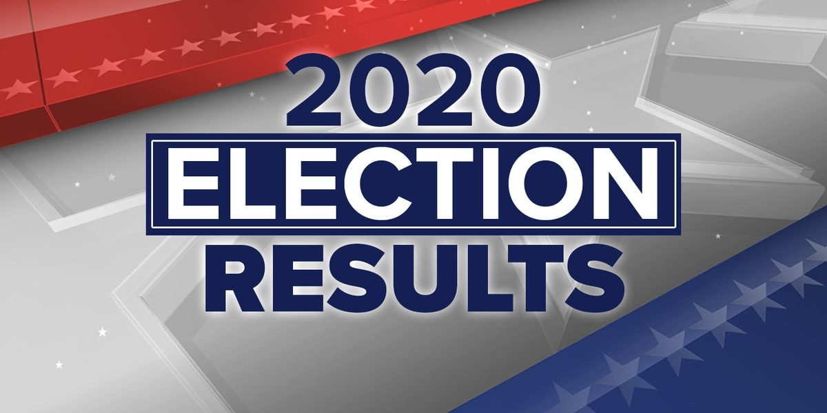 ELECTION 2020: Elections results for the FOX 8 viewing area, around the state