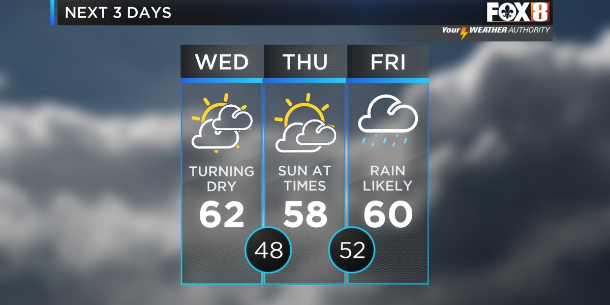 Zack: Cloudy, cool conditions linger behind morning rain