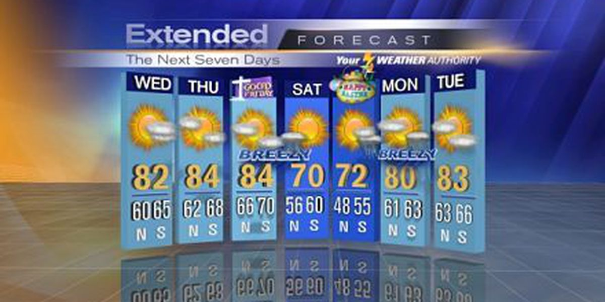 Bruce: Warm and humid-dry for now then late week showers