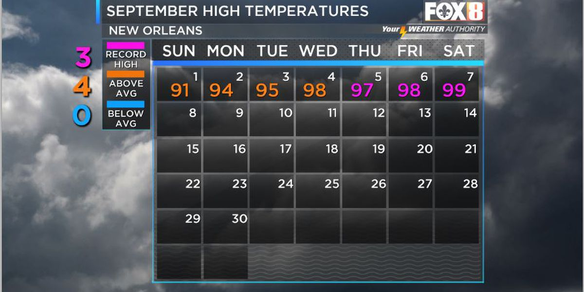Nicondra: Heat wave continues into the work week