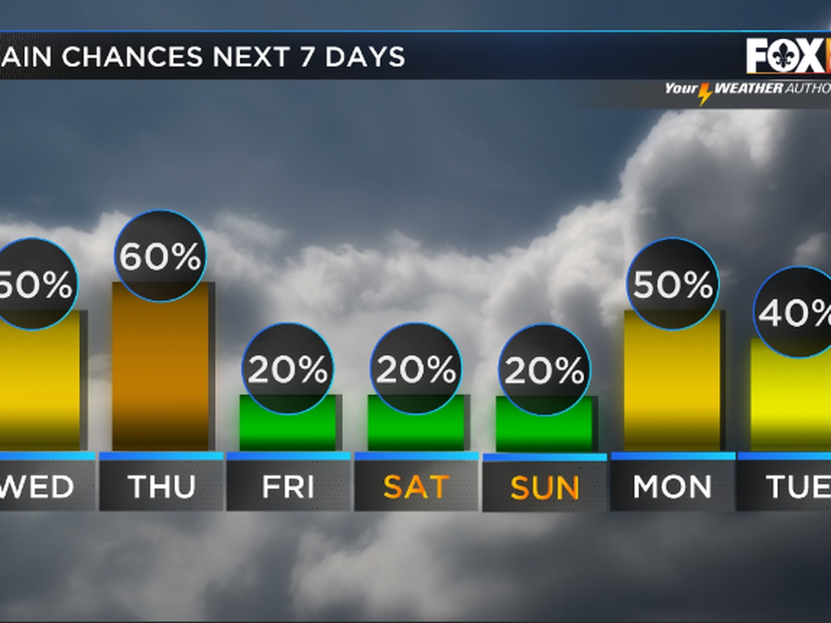 Storm chances increasing