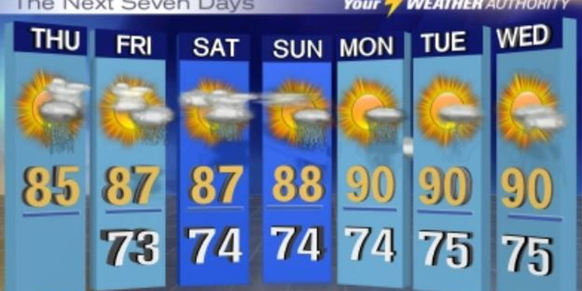 Fewer showers, storms expected Thursday