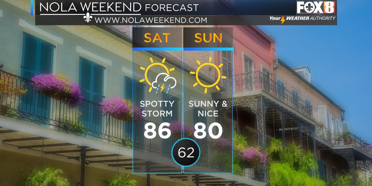 Some lingering storms today; warm and windy