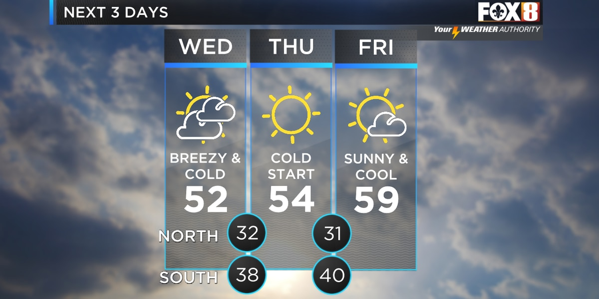 Zack: Final day of clouds ahead of a sunny end to the week