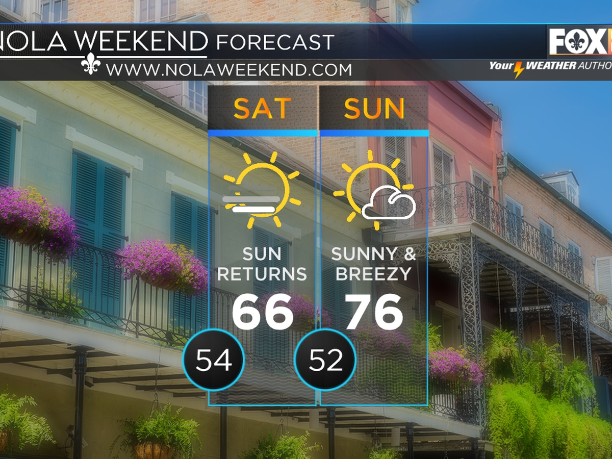 Zack: Sun returns for the weekend, warmer temps too