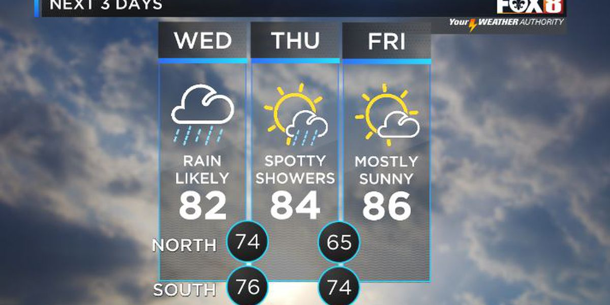 Shelby: Rain Likely Today As Beta's Remnants Move East