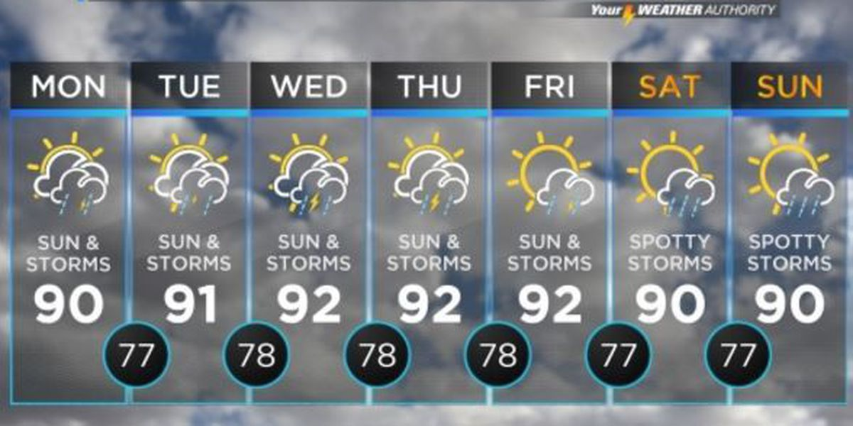 Your Weather Authority: More summer storms this week