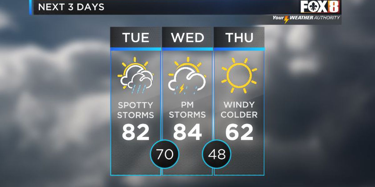 Shelby: Springtime Roller Coaster Continues