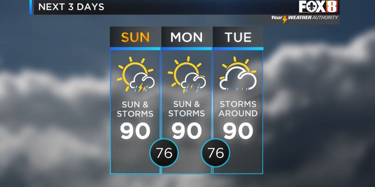 Zack: Sun & Storms For Sunday