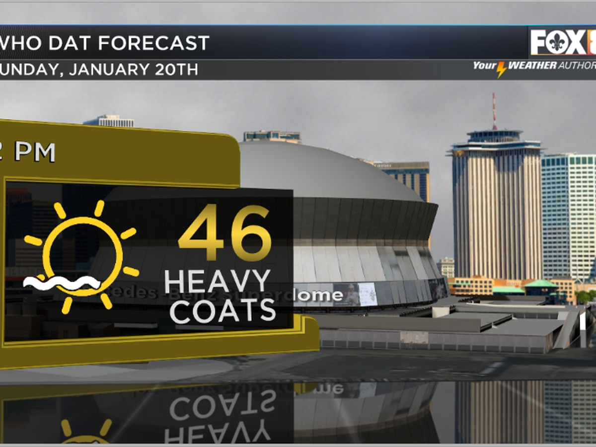 Nicondra: Windy and cold weather to finish the weekend