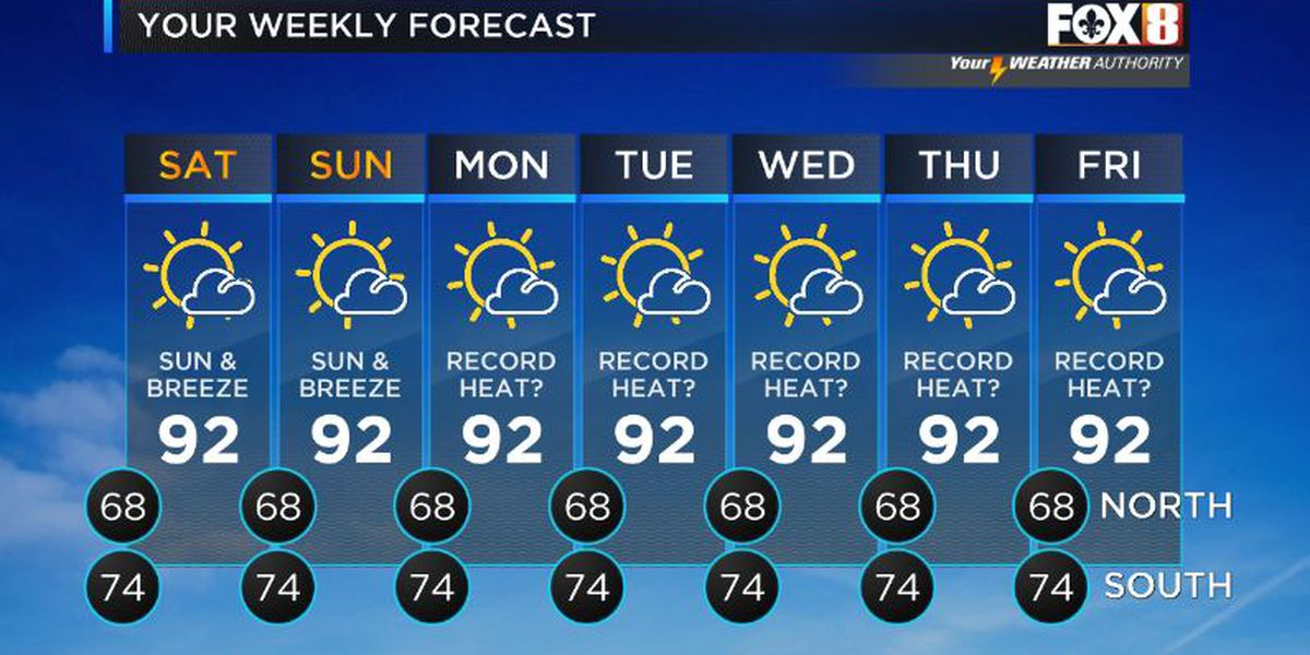 Record heat possible into next week