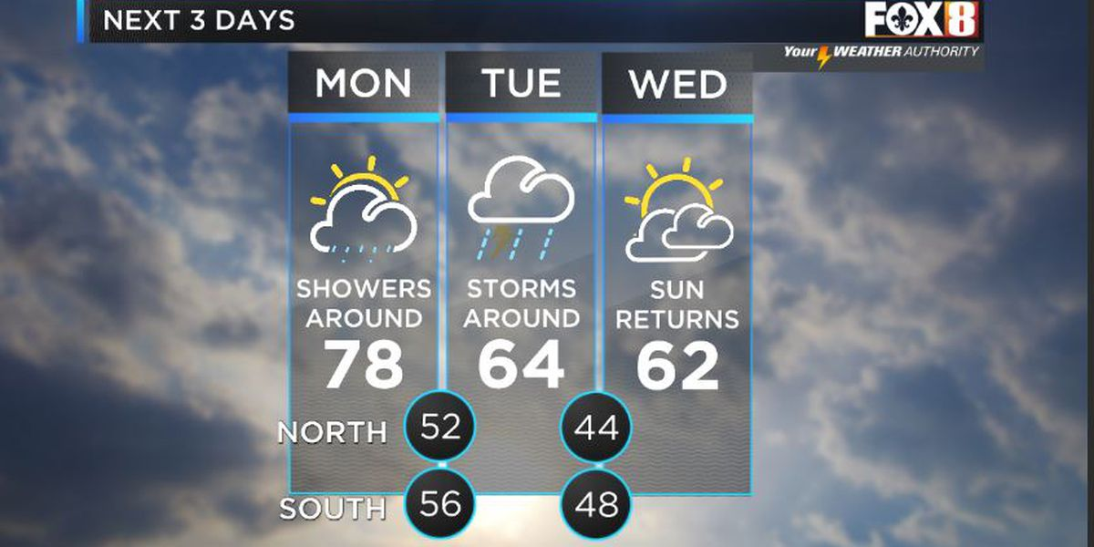 Shelby: Rainy start to the week, cooler temperatures coming
