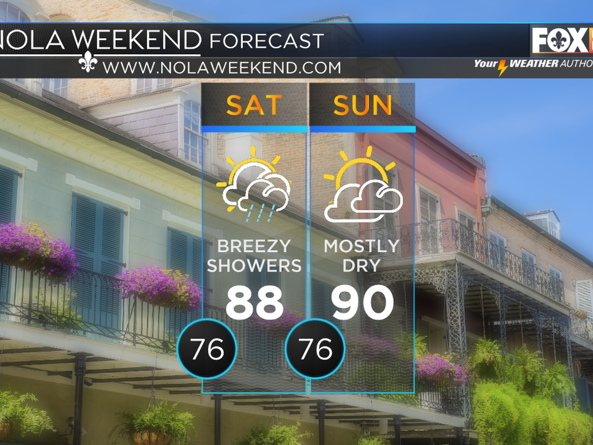 Zack: Passing Showers & A Breeze For Saturday