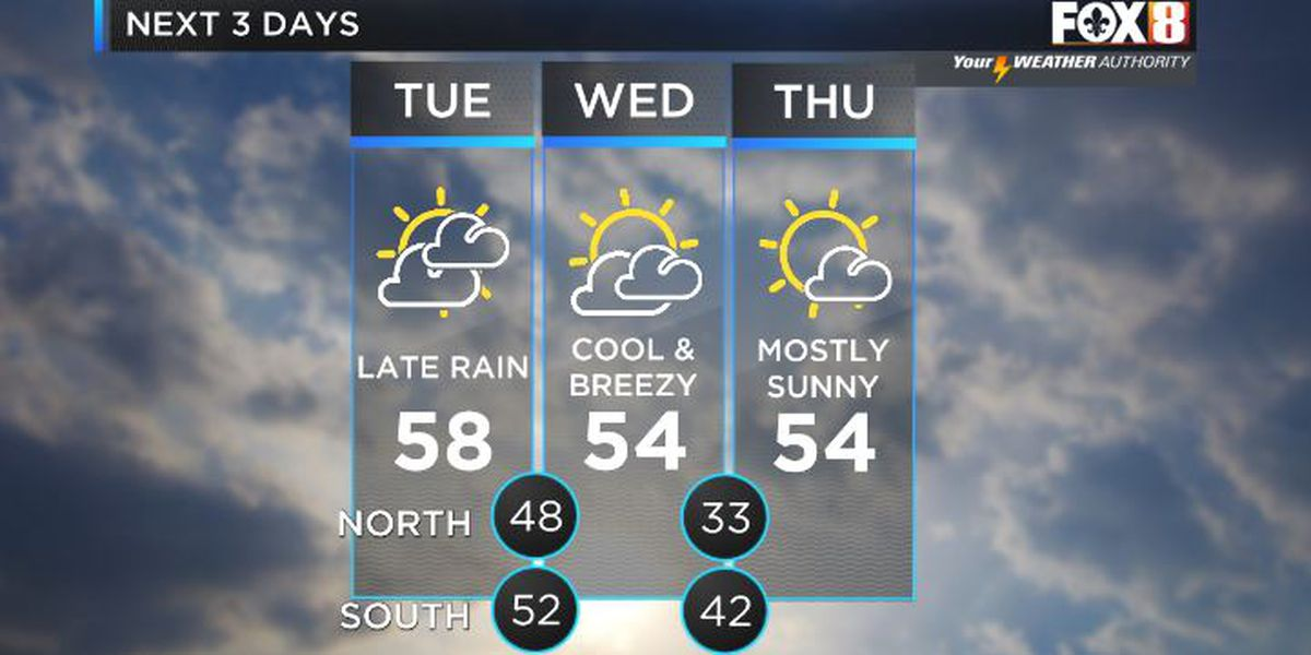 Shelby: Clouds around, rain late tonight