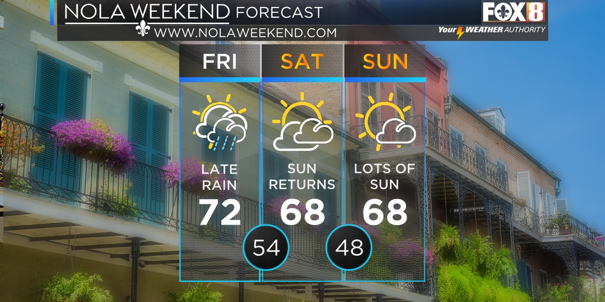 Zack: Rain for tonight; a nice weekend ahead