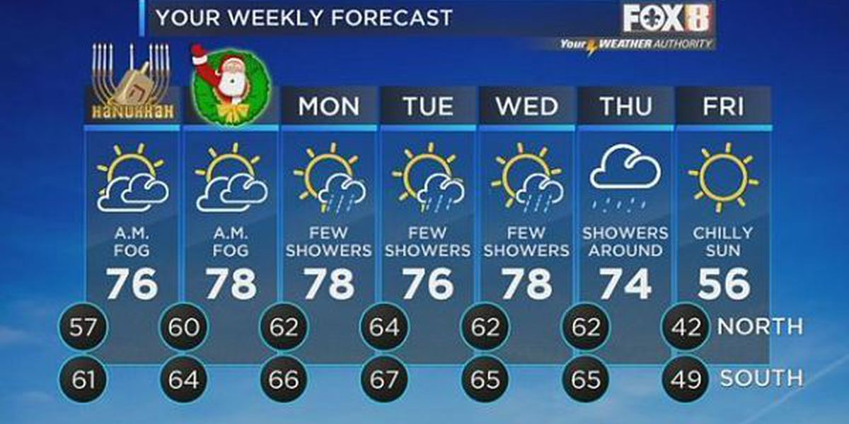 David: Dense fog possible over the holiday weekend