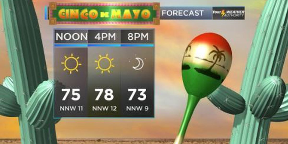 Shelby Latino: Dry sunny weather stays for the rest of the week