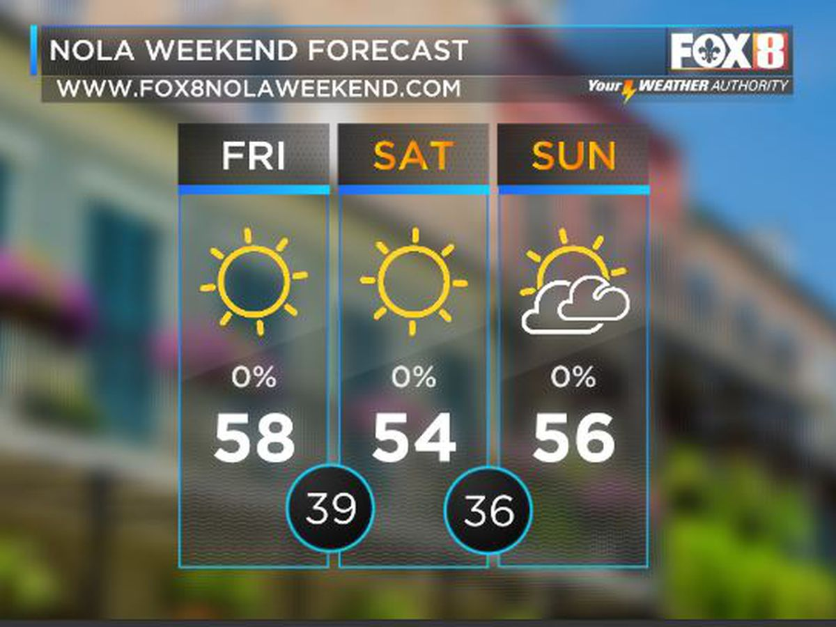 BRUCE: A Fantastic Friday And Chilly Weekend Ahead