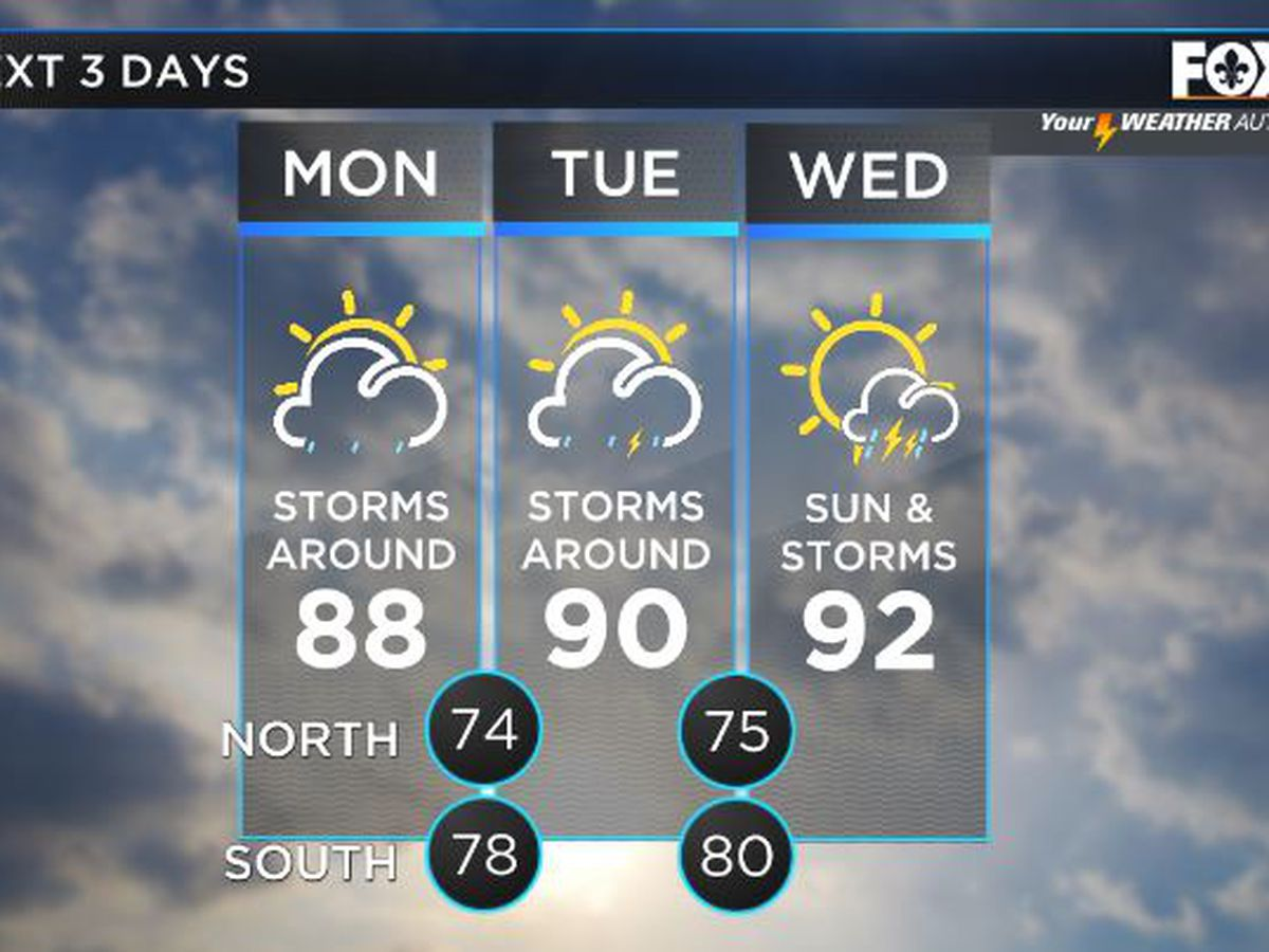 Shelby: Stormy Start to the Week