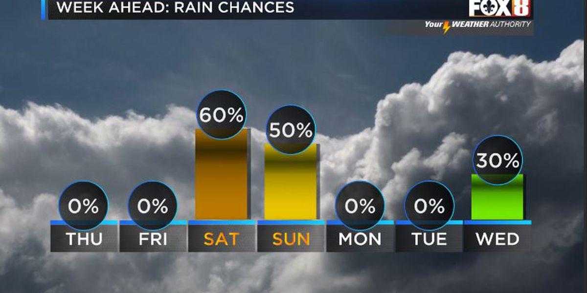 Zack: Nice end to the week ahead of weekend rain chances