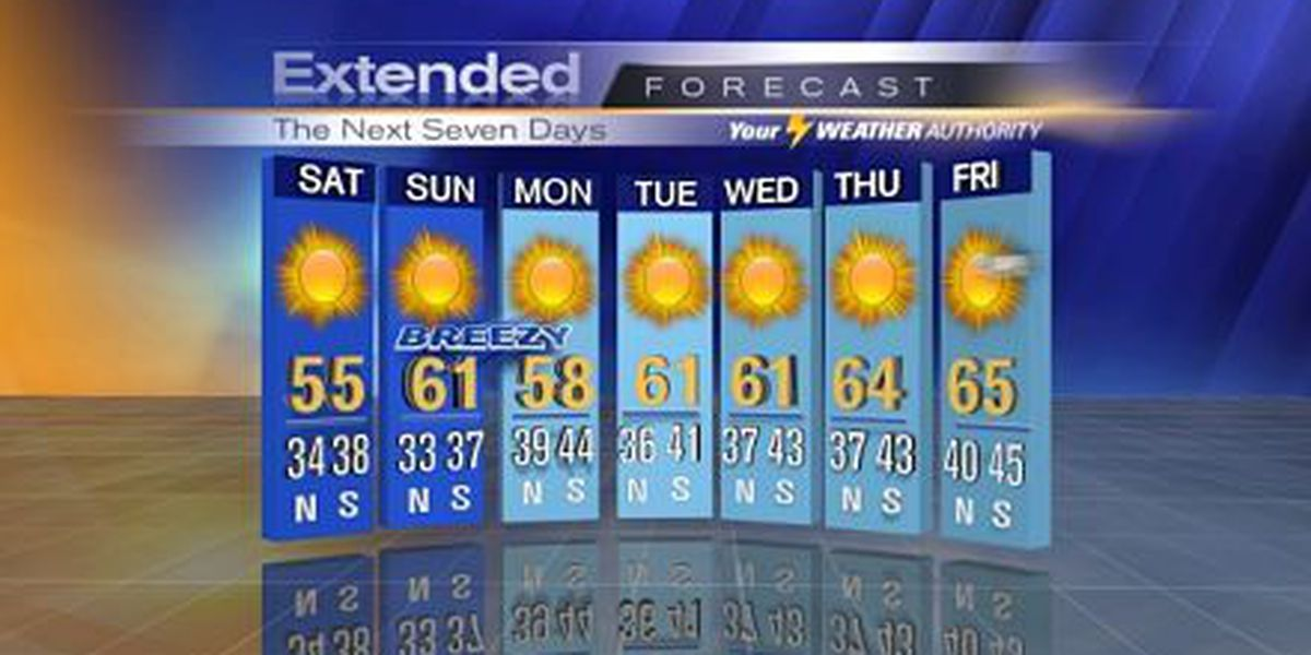 Nicondra: Sunny and pleasant to finish the weekend