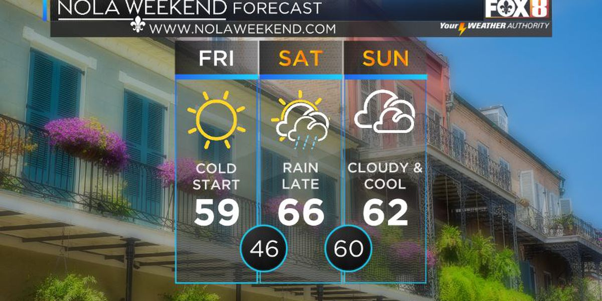 Rain chance for the weekend