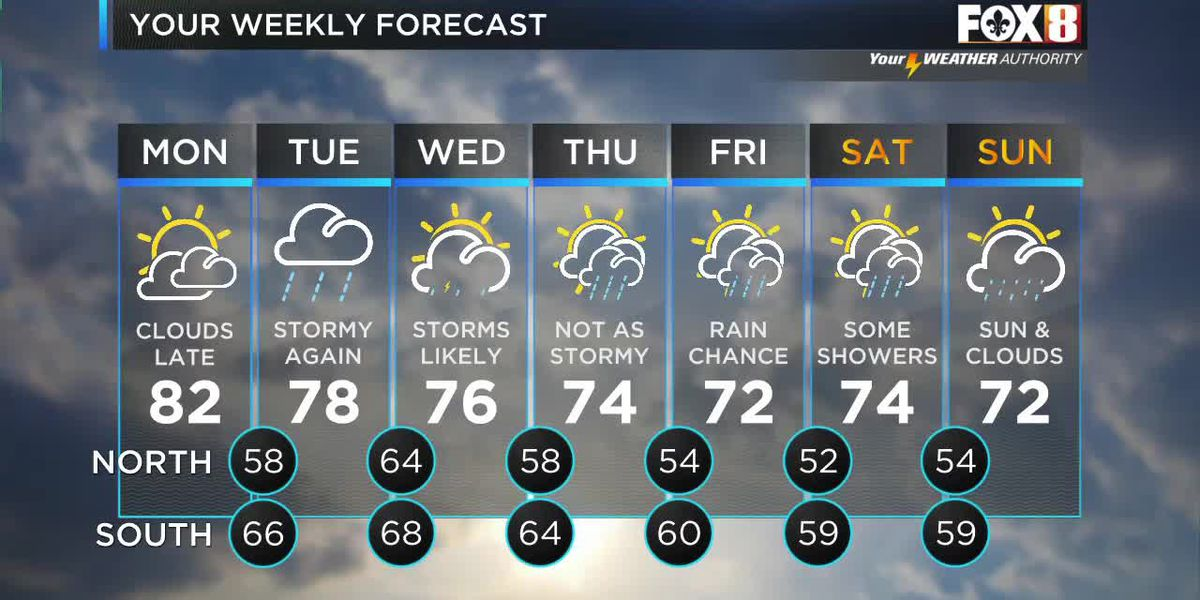 FORECAST: Mon., April 12 - Rain stays away one more day