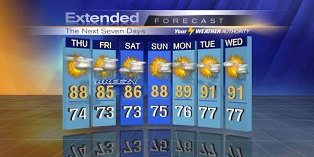 Nicondra: Rain expected both Thursday, Friday