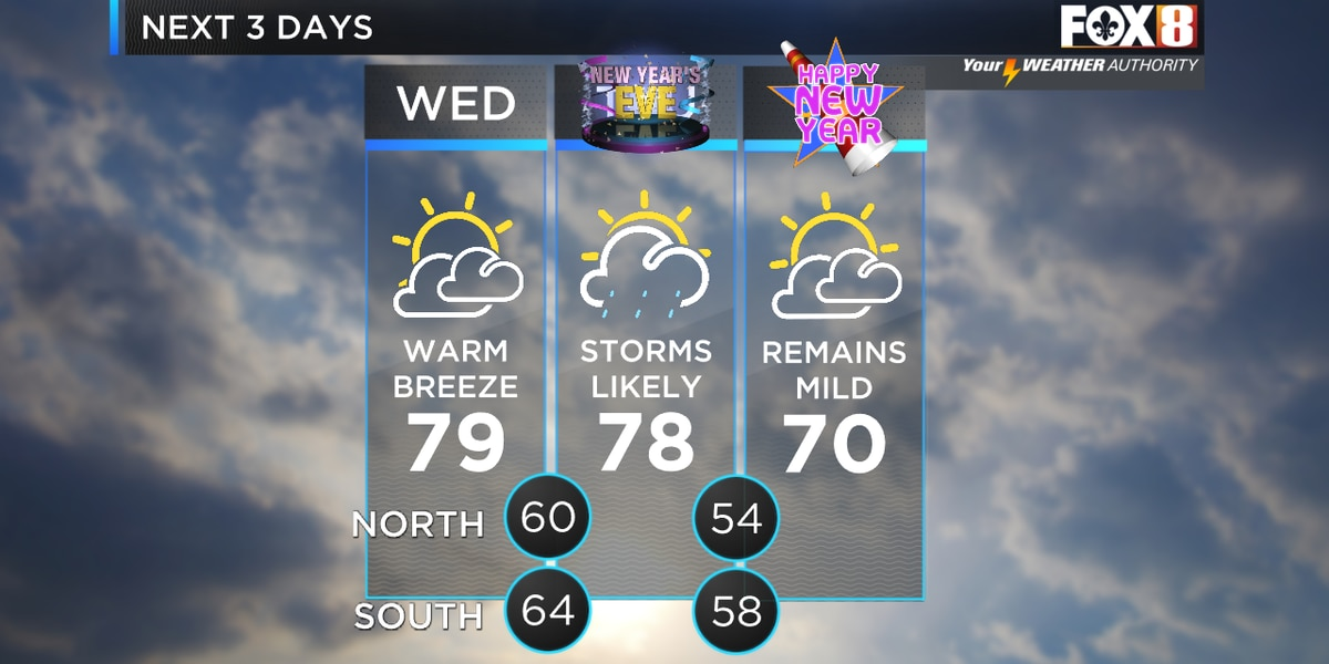 Zack: All eyes on the storm potential for New Year's Eve