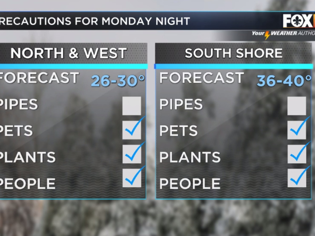 Nicondra: The coldest night of the season so far