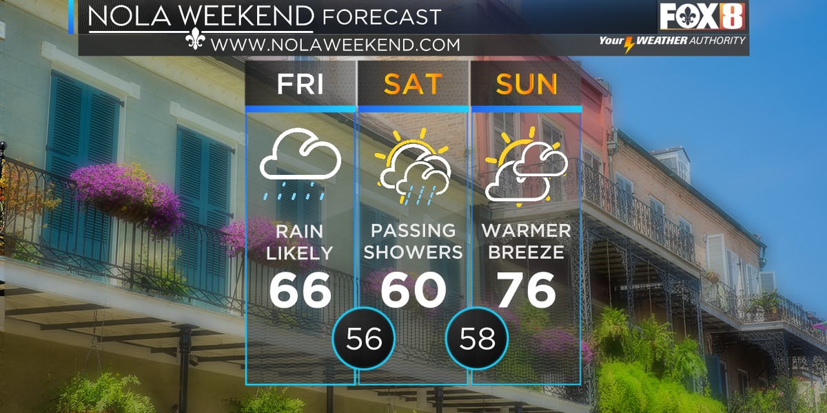Zack: A gloomy, wet end to the week
