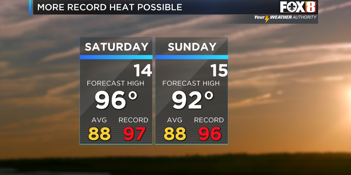 David: The Heat Continues For The Weekend