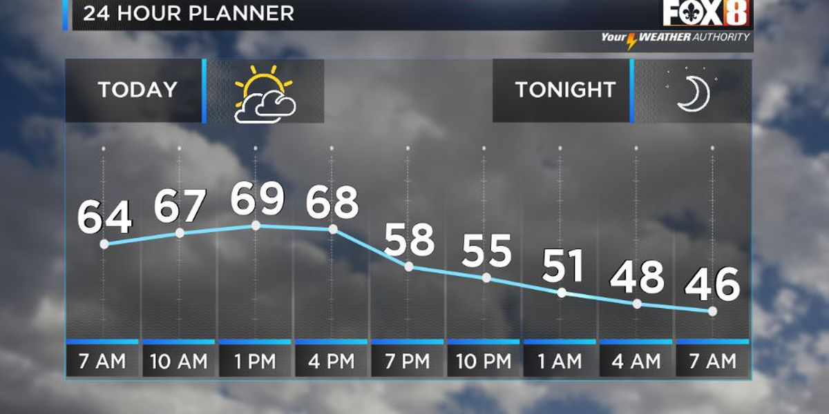Shelby: Clouds Clear, Cool Air Returns