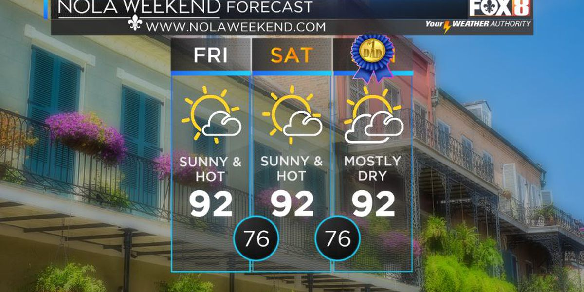 Shelby: Sunny, Dry Conditions Continue